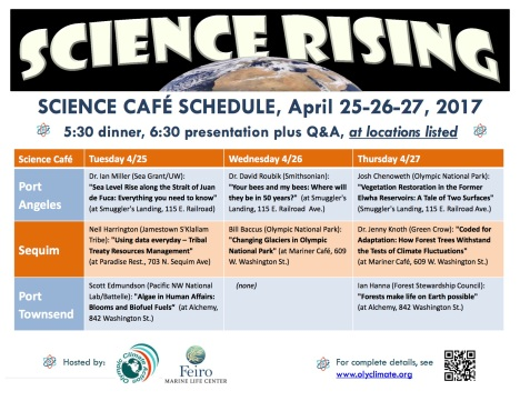 Science Cafe speaker schedule